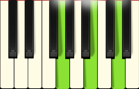 1 4 And 5 Chords Quiz Piano University